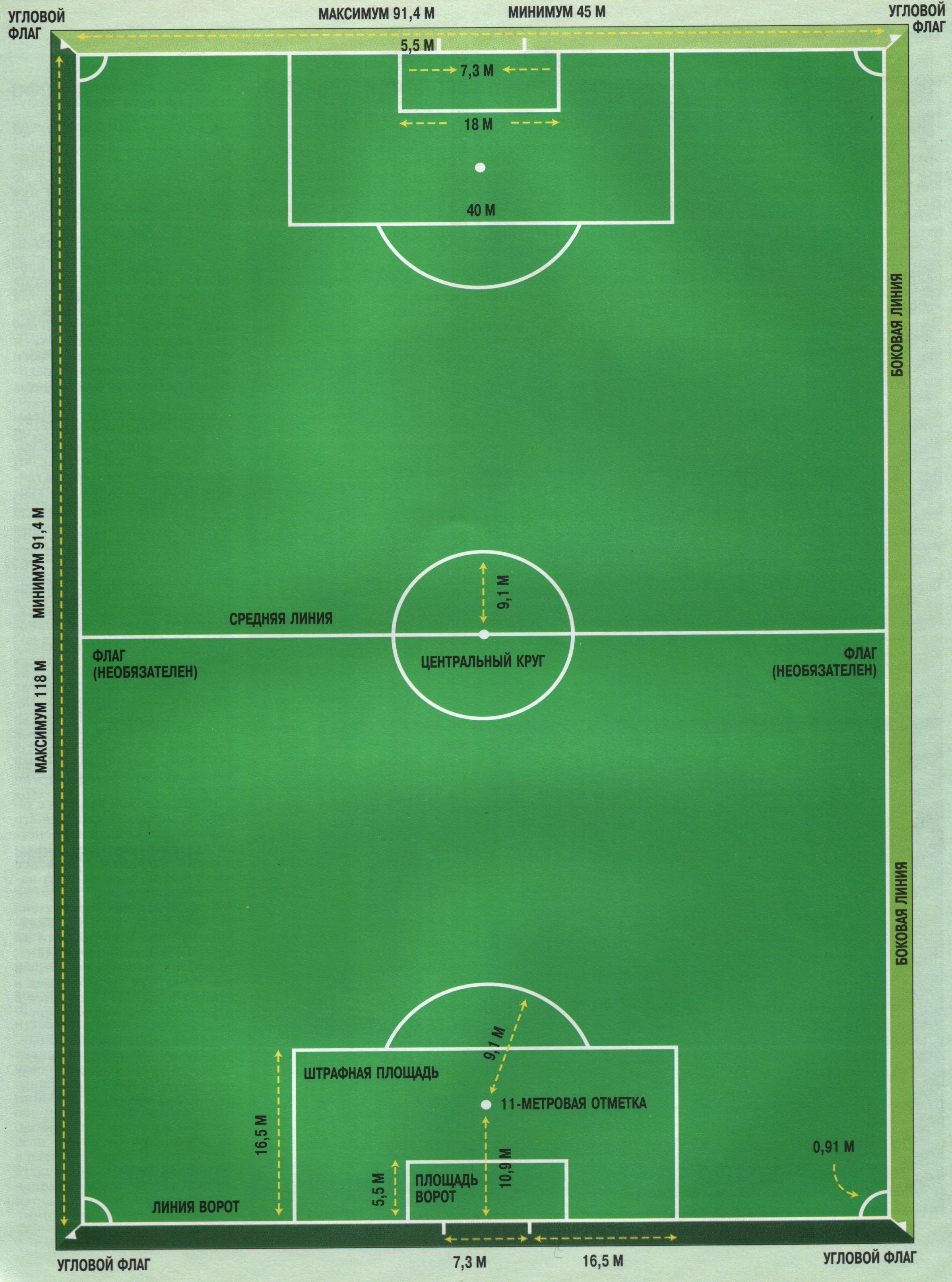 Футбольное фото и схемы